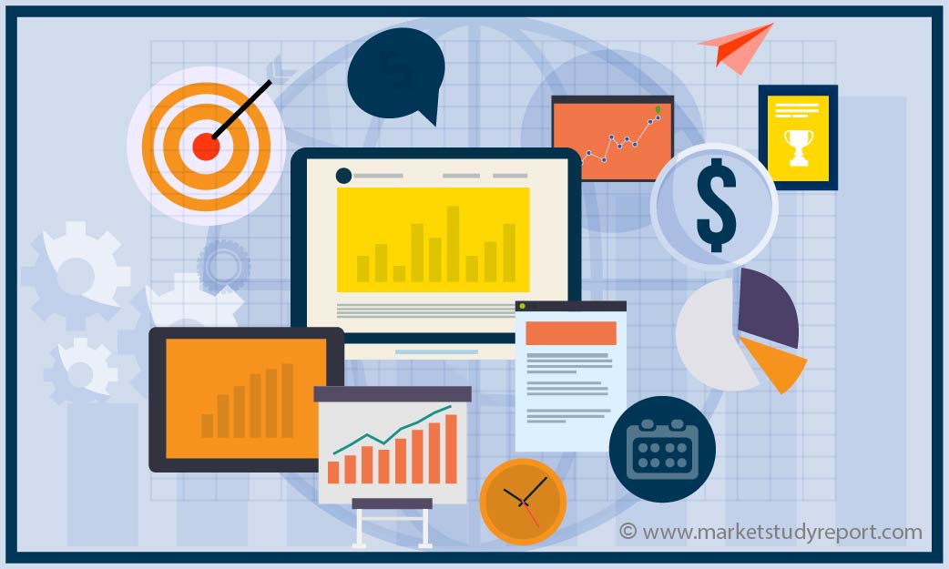 Bitcoin Mining Servers Market, Share, Application Analysis, Regional Outlook, Competitive Strategies & Forecast up to 2025