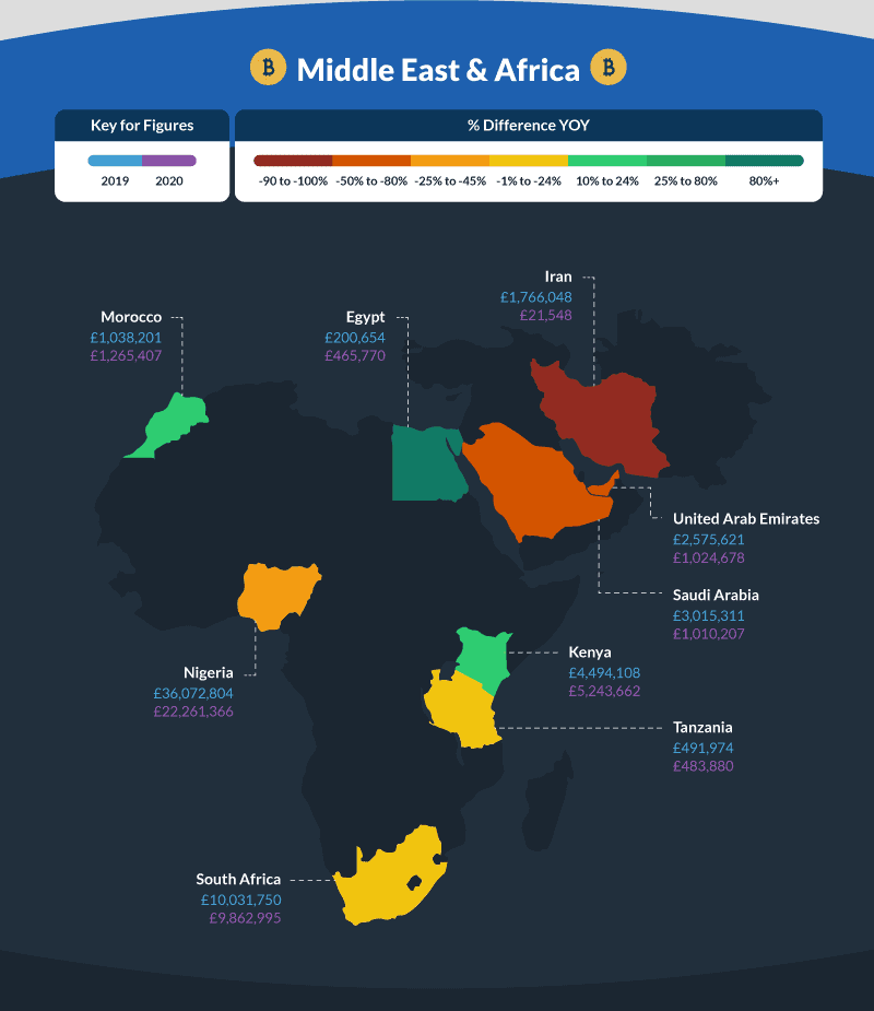 Middle East & Africa Bitcoin trading map