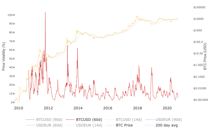 How BTC market microstructures can cost you millions in trades