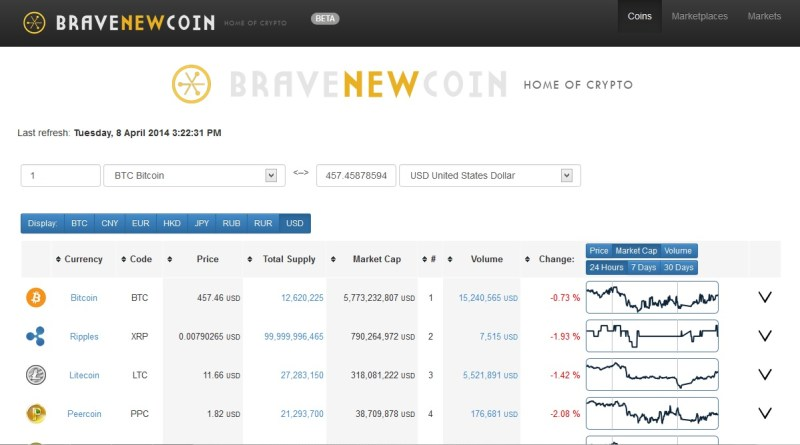 Brave New Coin Screenshot