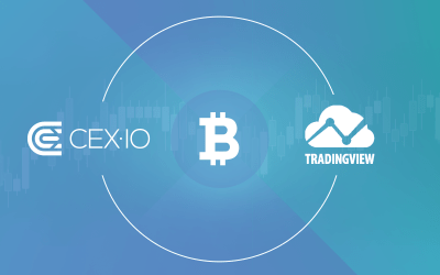Bitcoin Exchange CEX.IO Integrates with TradingView Charting Platform