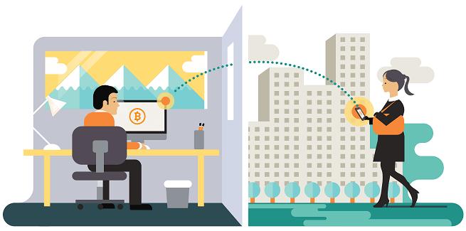transazione in bitcoin