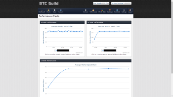 Various stats about your recent mining