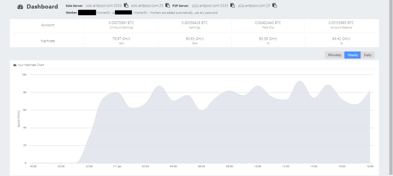 Dashboard with latest pool info