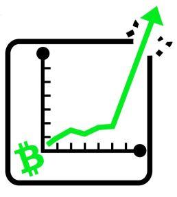 BitCoin Breaks the Charts!