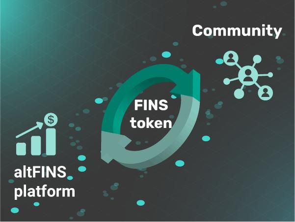 How $AFINS takes altFINS platform to the next level