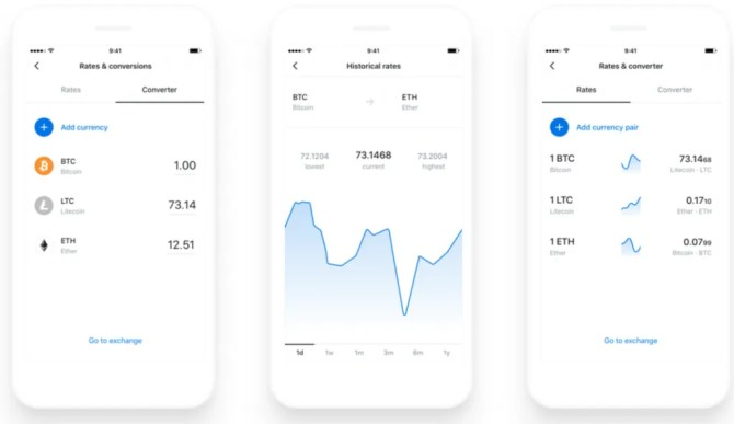Revolut launched cryptocurrency wallet and exchange
