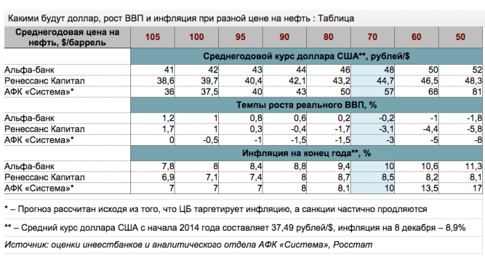 rbc-neft-ruble