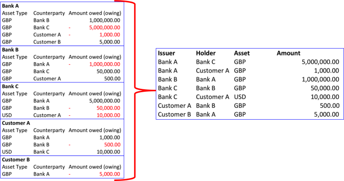 bank-systems-3