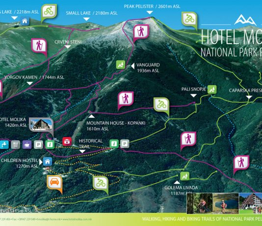 hiking on pelister map