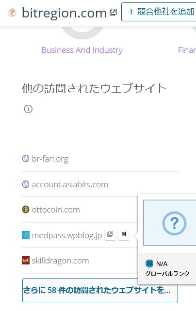 他に訪問されたウェブサイト