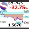 ガクトコイン チャート【仮想通貨】