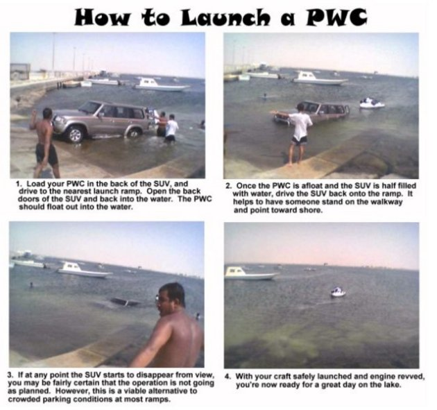How-to-launch-your-water-craft