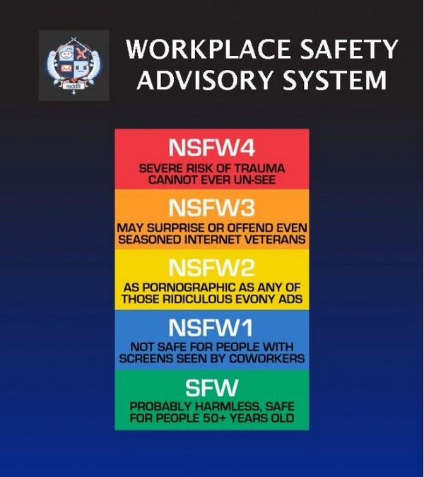 Workplace-safety-advisory-system-622x700