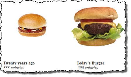 Portion sizes