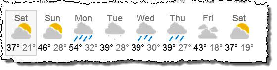 Forecast feb 23