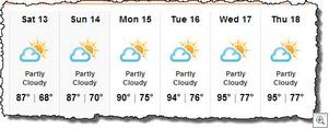 Forecast jul 13