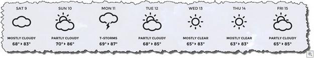 Forecast aug 9