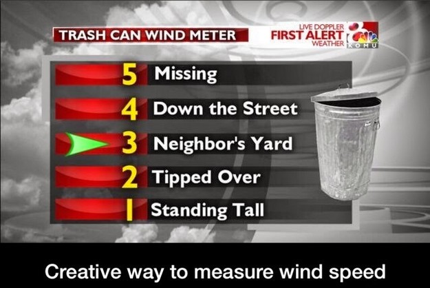 Measuring wind speed