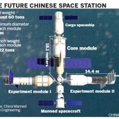 China desarrollará su propia estación espacial