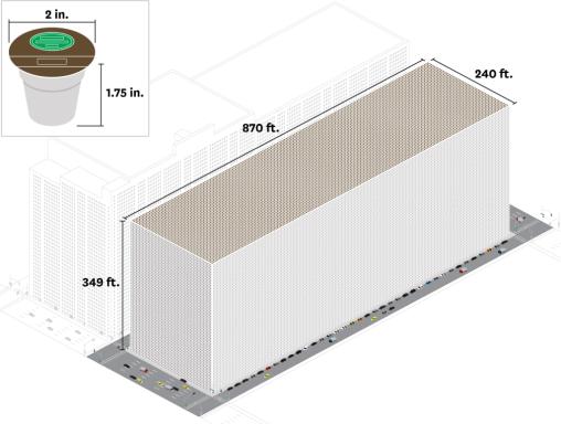 HBR-Visual Huge numbers- R1601Z_VS_CUPS_B-1024x774