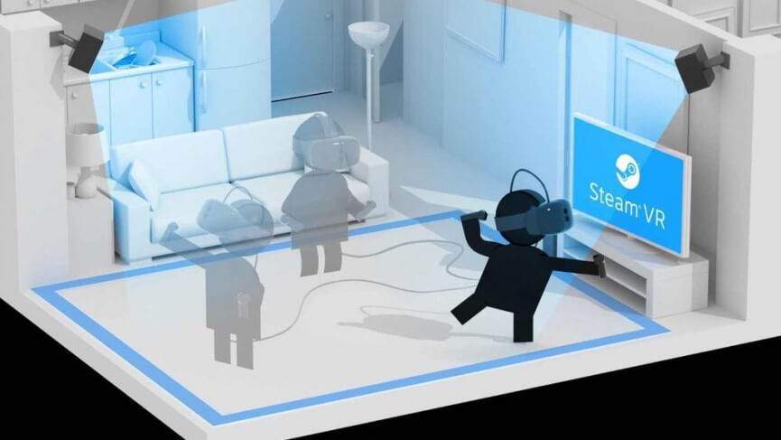 Vive room-scale tracking