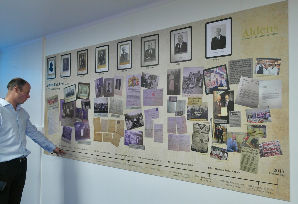 Matthew Alden and Aldens Butchers Oxford Timeline