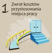 korzysci 1