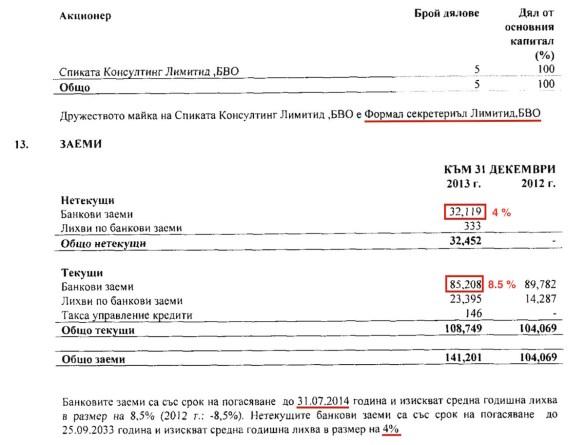 БНБ отказа да провери: Източва ли се ПИБ?