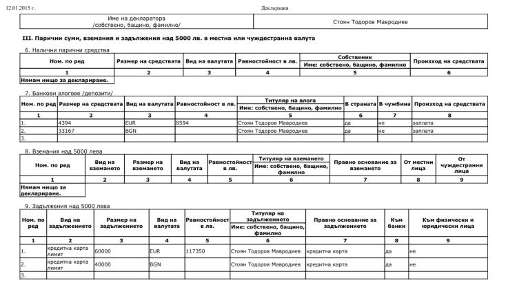 Декларация на Стоян Мавродиев