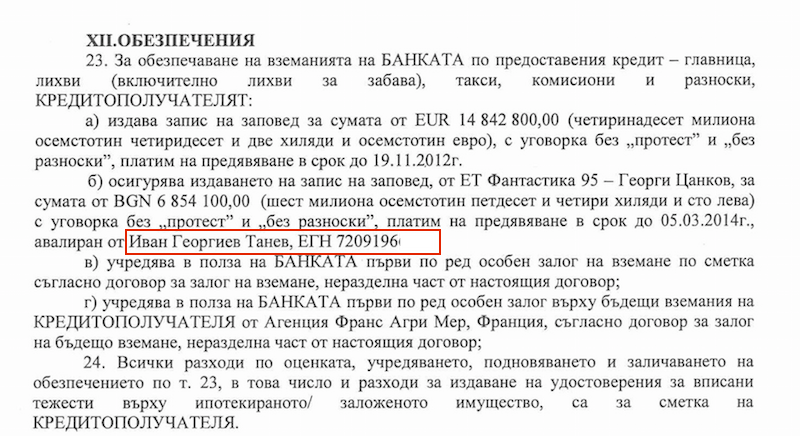 Из договор за банков кредит 000LD-L-000325/21.04.2012