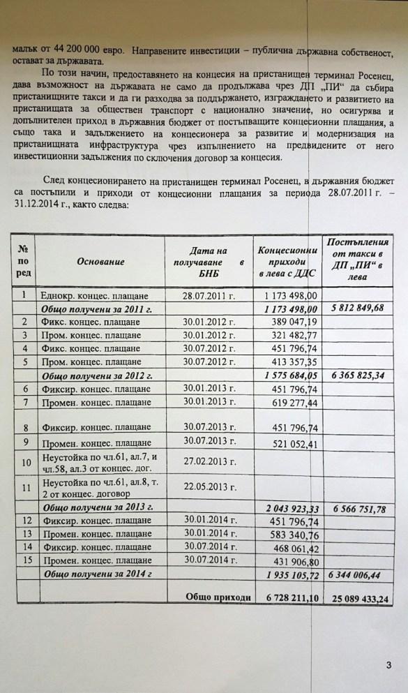 България предоставя анклав на руснаците за 860 000 евро годишно