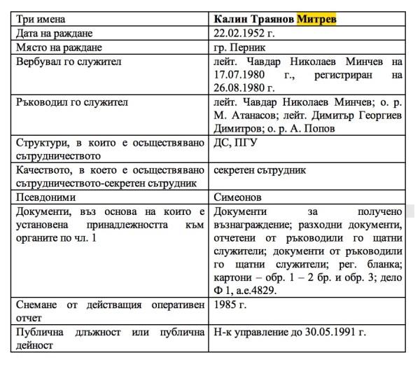 mitrev-simeonov