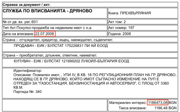 """GP Group"" and ""PI"" have close business links and are associated with ""Taki""  #GPGate: Owner of Land and Building on 59A 'Cherni Vrah' Blvd Drains Lukoil through Property Deals"
