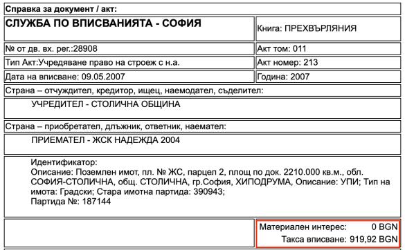 Апартаментгейт и терасите на властта:  Терасата на Антон Славчев – ужилване с 300 000 лв. на Столична община?