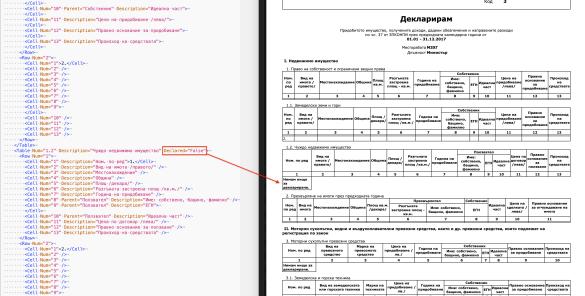 Апартаментгейт:  КПКОНПИ скрила от декларацията на Порожанов имот деклариран на 43 пъти по-ниска цена