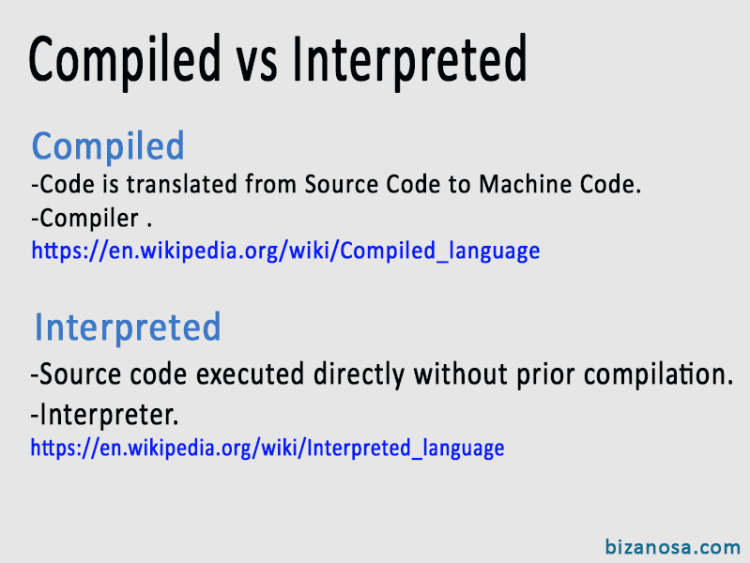 Compiled vs Interpreted Programming languages