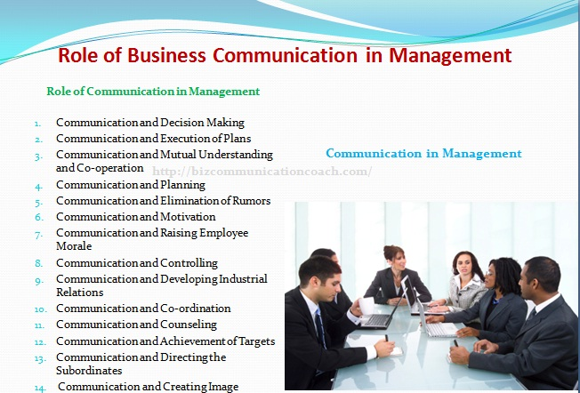 Role of Business Communication in Management