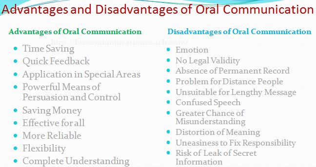 Advantages and disadvantages of oral and written reports