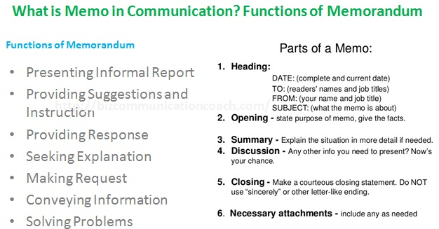what is business memo in communication  functions of memorandum