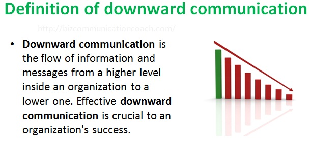 Definition of downward communication