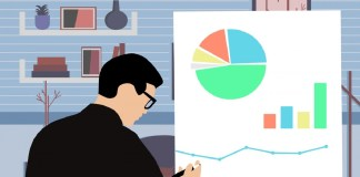 What is Business Report