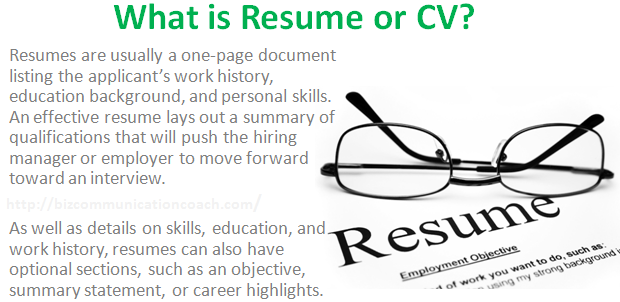 what is resume or cv bio data in business communication