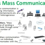 What is Mass Communication
