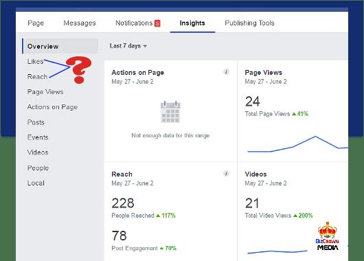 likes vs reach blog page