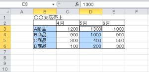 エクセル_円グラフ_2