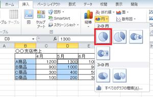 エクセル_円グラフ_3