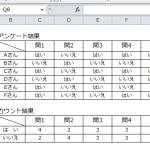 【エクセル講座】COUNTIF関数を使い重複したデータをカウントする5つの手順