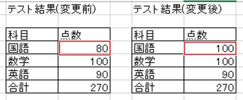 エクセル_再計算_1