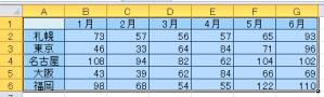 Excel_行列入れ替え_1